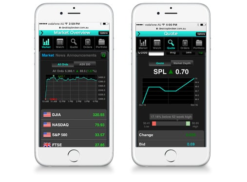 Mobile access & trading