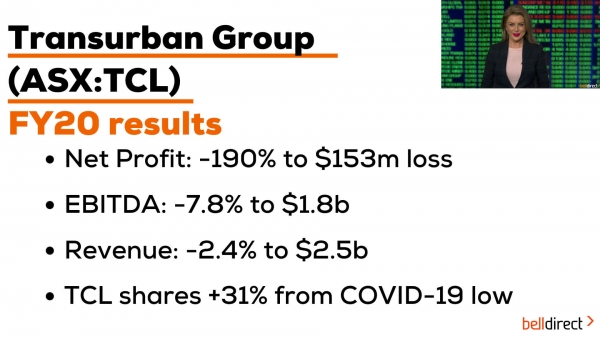Transurban Group (ASX:TCL) Reporting Season Results