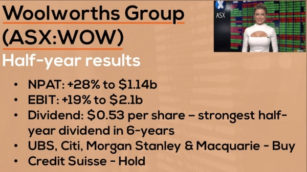 Woolworths to spin off alcohol business | Woolworths (ASX:WOW) Reporting Results