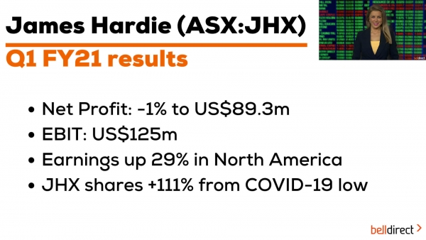 James Hardie (ASX:JHX) Reporting Season Results